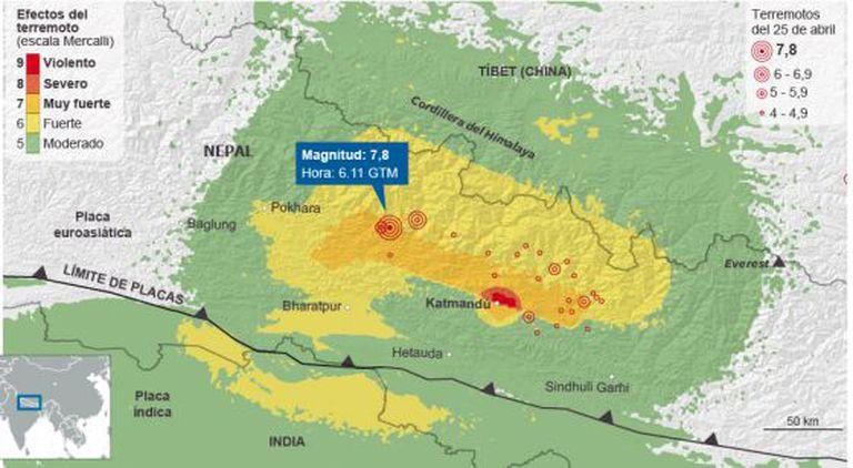 Gráfico. Os pontos chave do terremoto no Nepal.