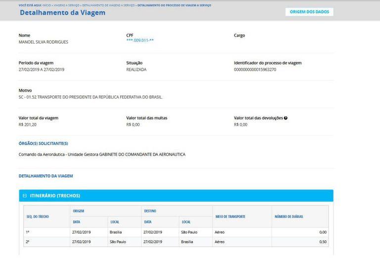 Portal da Transparência com informações sobre a viagem do sargento com o presidente Jair Bolsonaro para São Paulo.
