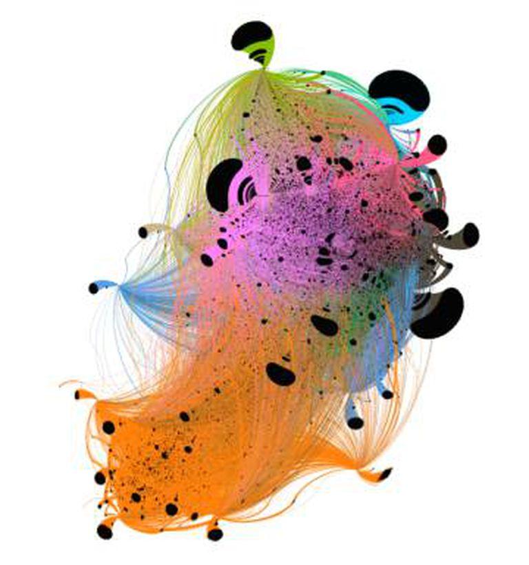 A mancha lilás, no centro da imagem, mostra os usuários que interagem com páginas ligadas à direita, cominando o centro do debate. A mancha laranja mostra usuários que interagem com as páginas ligadas à esquerda, mais abaixo no debate.