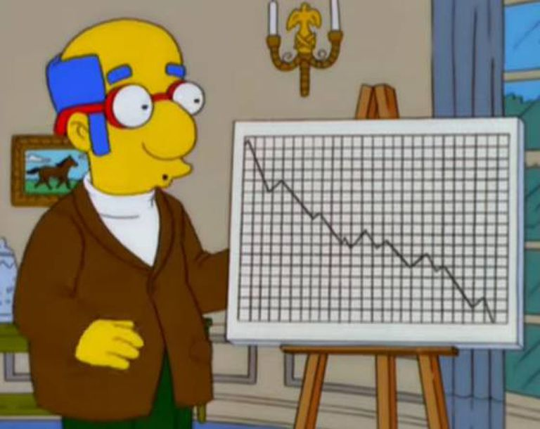 A crise (fictícia) de Trump em um gráfico.