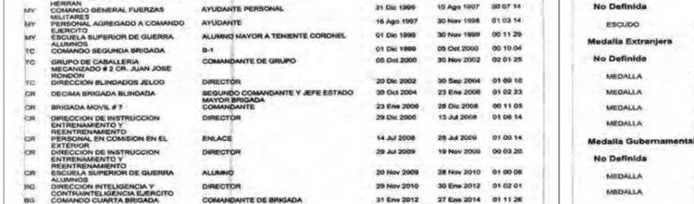 No currículo consta que Martínez Espinel foi subcomandante da Décima Brigada entre 30 de outubro de 2004 e 21 de janeiro de 2006.